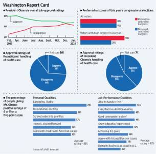 WSJ_Washington report card_resized